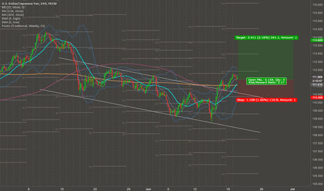 USDJPY: The US is raising interest rates and selling bonds - go long UJ