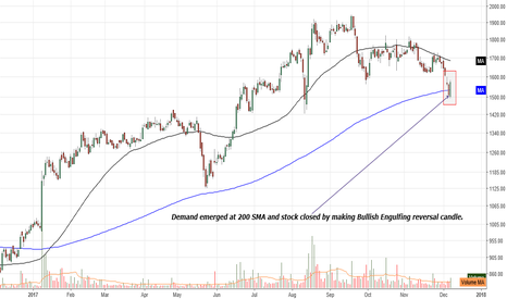 BEML: Demand emerged at 200 SMA & Bullish Engulfing Reversal Candle