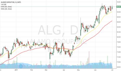 ALG: Should see further upside