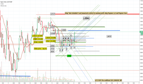 XRPUSD: Here is my RIPPLE STRATEGY for either direction currently.