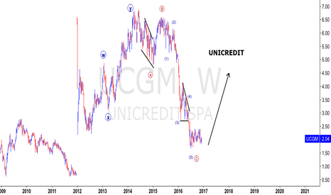 UCG: UNICREDIT - UCG WEEKLY OPPORTUNITY