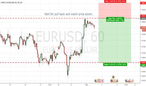 EURUSD: EURUSD Looking for Sell