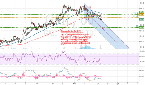 GAIL: Gail Elliottwave: Waiting for 355 to build long position