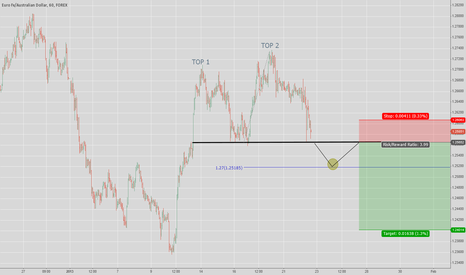 EURAUD: EURAUD, 1 hour, Double Top