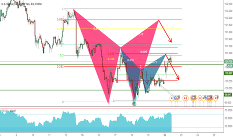USDJPY: can we get a 2 for 2?