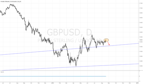 GBPUSD: GBPUSD what do you think