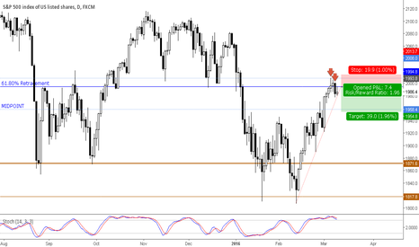 SPX500: Short term Countertrend trade on S&P500