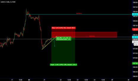 XAUUSD: GOLD / Additional Entry