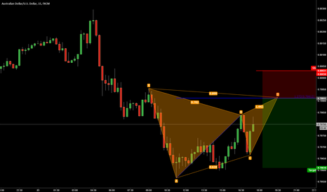 AUDUSD: audusd.gartley