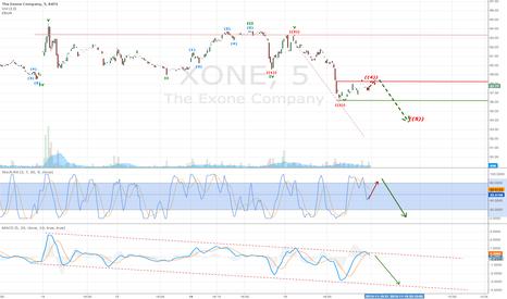 XONE: downsloping 5th wave