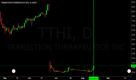 TTHI: Small bounce coming...due to Street.com support...after that .00