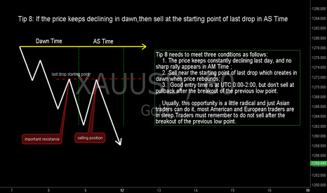 XAUUSD: Tip 8: Keep Declining in Dawn, Then Sell in AS Time