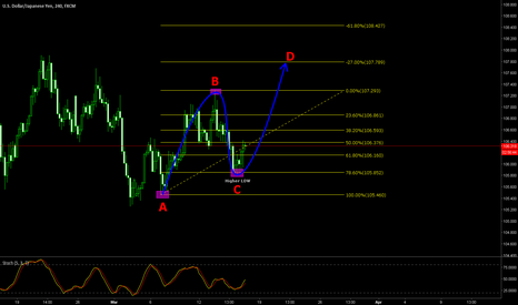 USDJPY: USDJPY has potential to go higher