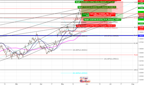 EURUSD: I catch the trend along with the correction. Double plan. Or how