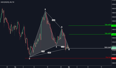 GOLD: Gold: Bullish Gartley Completion