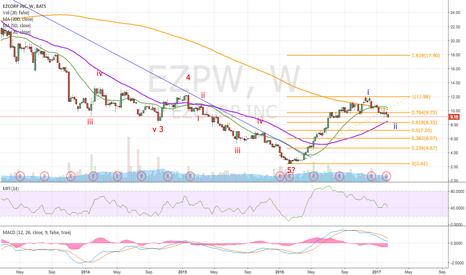 EZPW: Setting up for wave iii?