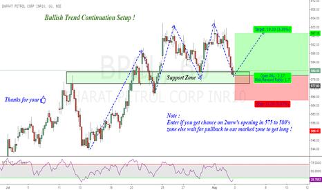 BPCL: BPCL : Simple bullish trend continuation setup