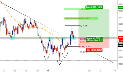 AUDNZD: Possible Reversal