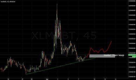 XLMXBT: Stellar, good to buy, in case BTC falls