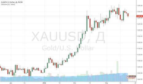 XAUUSD: Цены на золото закрыли прошлую неделю во флэте