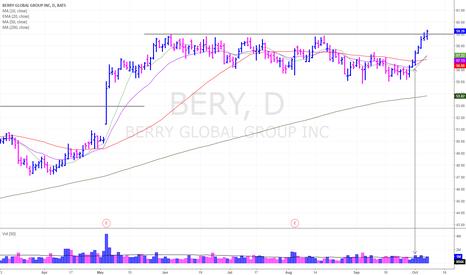 BERY: BERY long