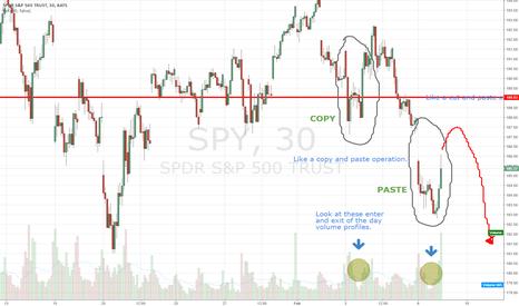 SPY: Deeper we go