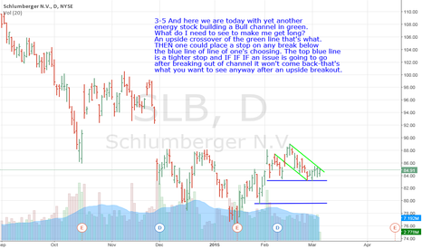 SLB: SLB- Another Bull Channel Building