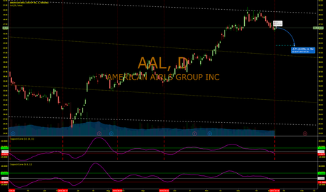 AAL: Additional down indication for AAL