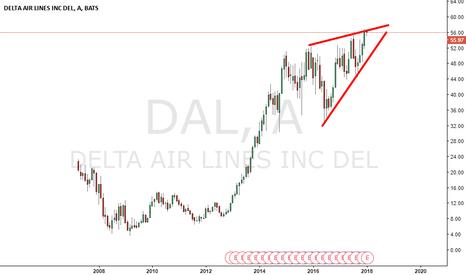 DAL: Deltaaaa -2- Hava Yolları Özel Serisi.. :D