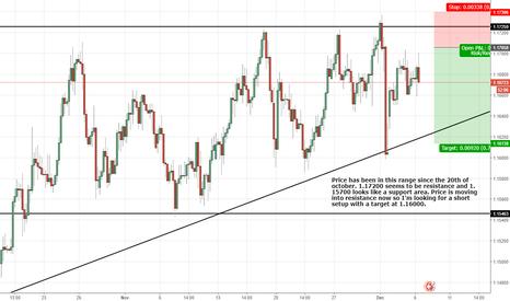 EURCHF: EURCHF Range Trade