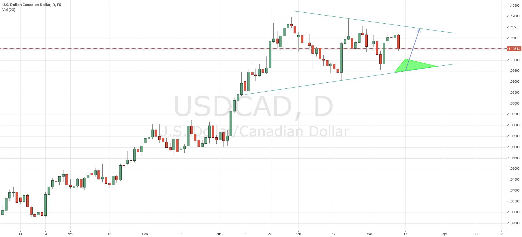 Pending Long USD/CAD mid 1.09XX Region