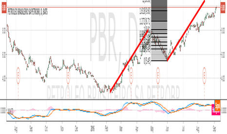 PBR: pbr guess