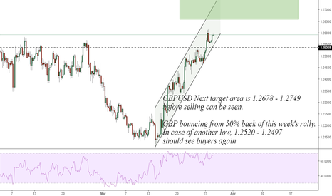 GBPUSD: GBPUSD: More Upside Expected from Today's lows