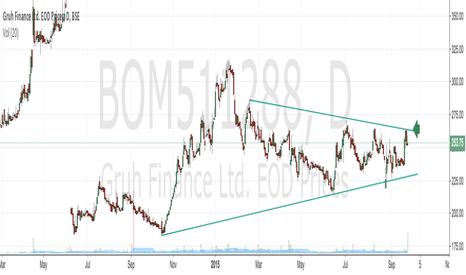 BOM511288: Gruh Finance