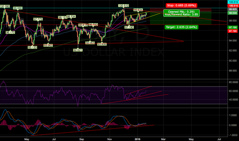 DXY: One Short Trade ahead of the next breakthrough gap