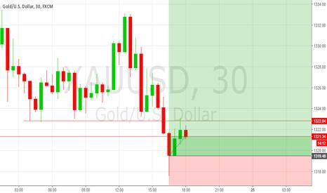 XAUUSD: LONG TERM BUY FOR GOLD
