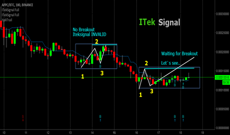 APPCBTC: Iteksignal: Learning to use Reversal signal