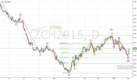 """ZCH2015: ZC """"popcorn"""" updated."""
