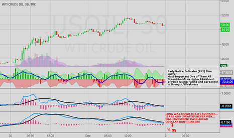 USOIL: OPEC FRAUD TO BE DISCOVERED...OIL PRICE LIFE SUPPORT DOWN HILL