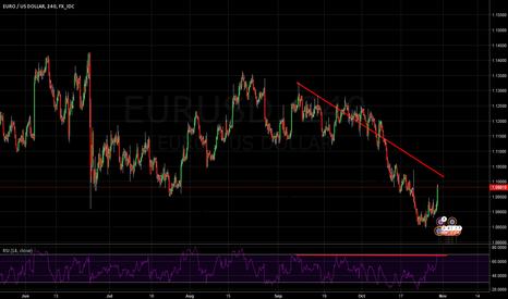 EURUSD: Euro divergence and probable resumption of bearish trend