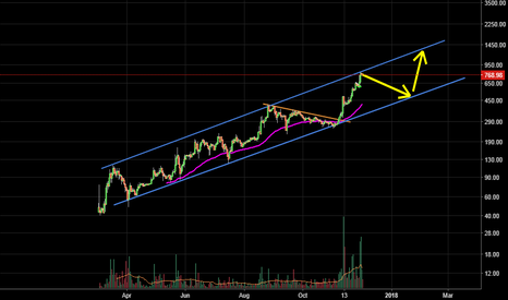 DSHUSD: Dash on the top of the channel