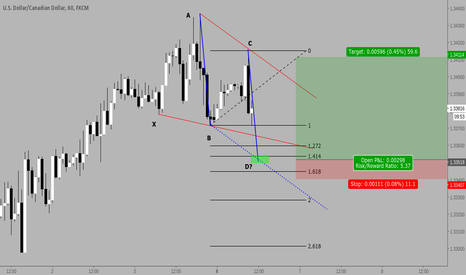 USDCAD: Wolfe Wave USDCAD Long