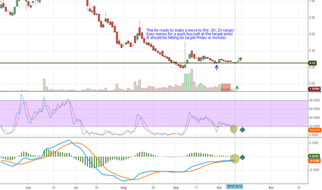 AONE: AONE Quick in Buy&Sell