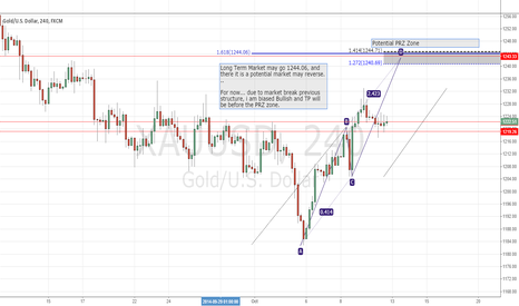 XAUUSD: Long Term and Potential PRZ Zone