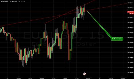 EURUSD: Sell eurusd bounce