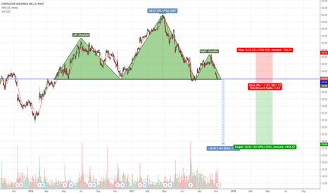 ENR: Energizer - It CAN'T keep going and going and going...