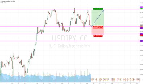 USDJPY: USD/JPY LONG SIGNAL