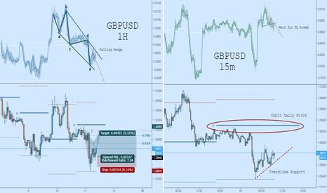 GBPUSD: GBPUSD Long:  Wait for break, trade to Gartley