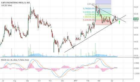 IL_FSENGG: Watch out for Break out!