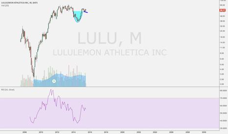 LULU: LULU - Cup-n-handle